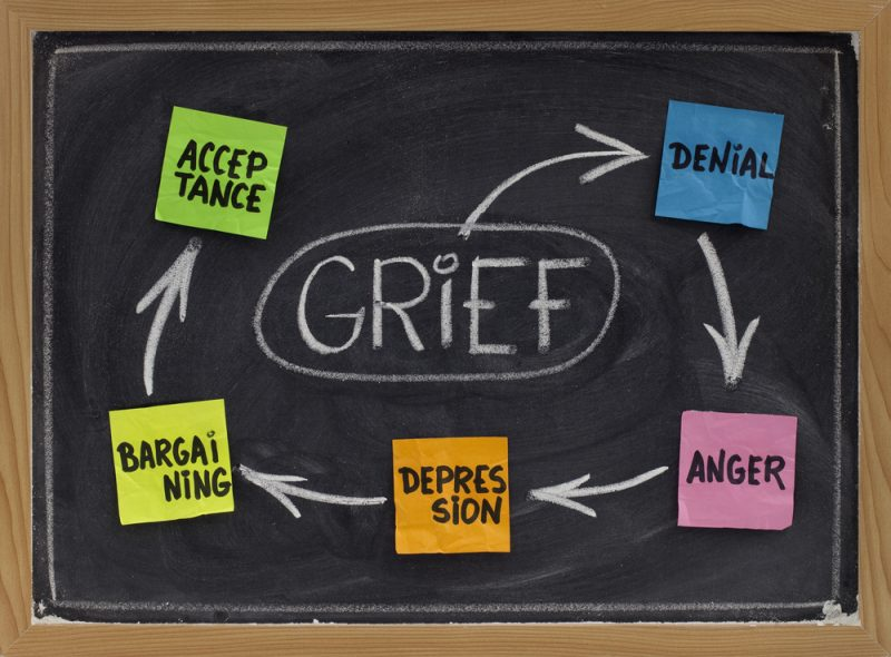 The Many Faces of Grief, Part 3  Dying Without Regrets – The Family